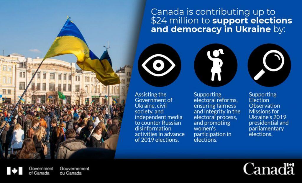 CANADEM recruitment of Long-Term Electoral Observers